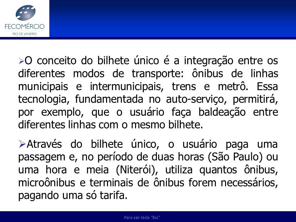 O conceito do bilhete único é a integração entre os diferentes modos de transporte: ônibus de linhas municipais e intermunicipais, trens e metrô. Essa