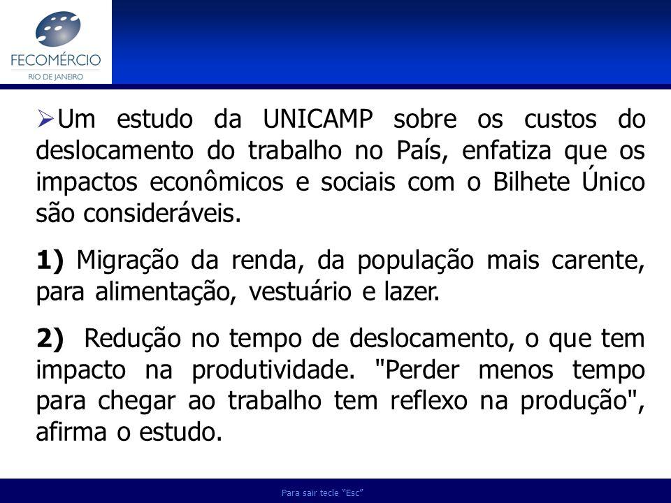 Para sair tecle Esc Um estudo da UNICAMP sobre os custos do deslocamento do trabalho no País, enfatiza que os impactos econômicos e sociais com o Bilh