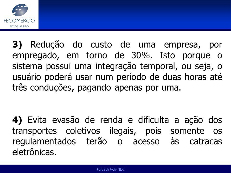 Para sair tecle Esc 3) Redução do custo de uma empresa, por empregado, em torno de 30%. Isto porque o sistema possui uma integração temporal, ou seja,