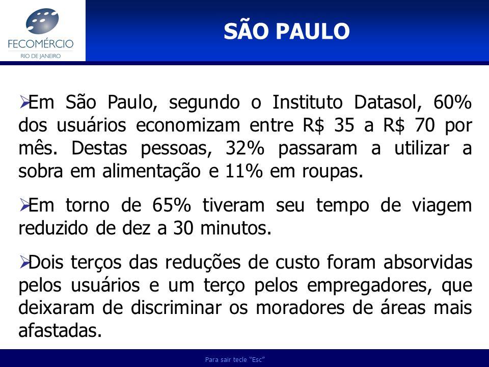SÃO PAULO Para sair tecle Esc Em São Paulo, segundo o Instituto Datasol, 60% dos usuários economizam entre R$ 35 a R$ 70 por mês. Destas pessoas, 32%