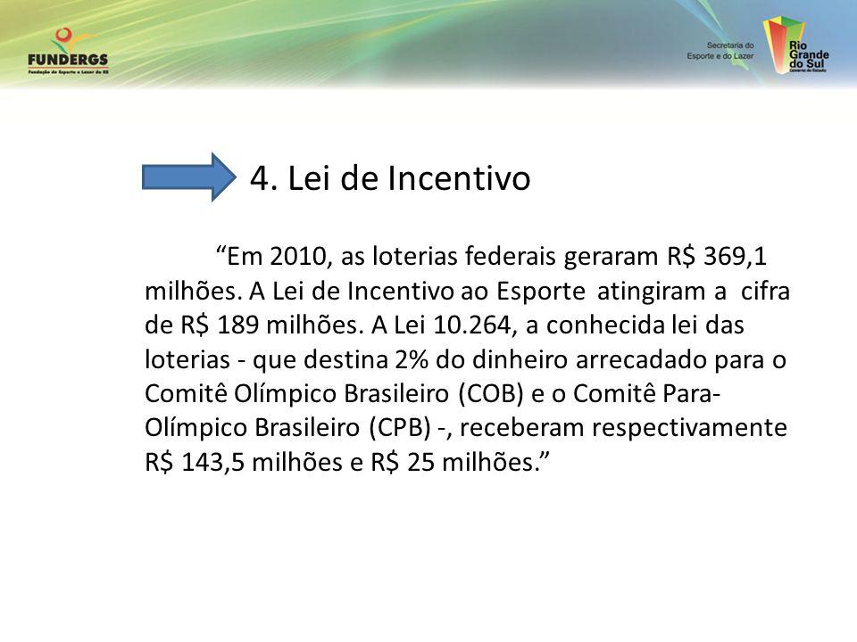 4. Lei de Incentivo – Em 2010, as loterias federais geraram R$ 369,1 milhões. A Lei de Incentivo ao Esporte atingiram a cifra de R$ 189 milhões. A Lei