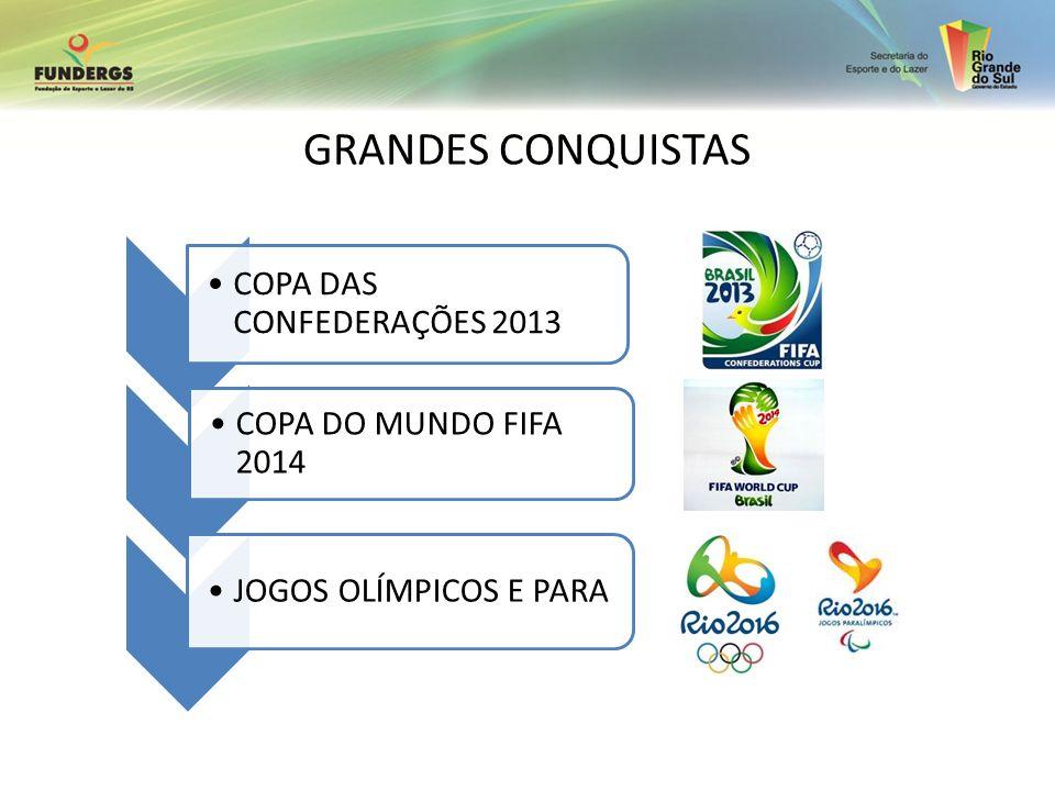 GRANDES CONQUISTAS COPA DAS CONFEDERAÇÕES 2013 COPA DO MUNDO FIFA 2014 JOGOS OLÍMPICOS E PARA