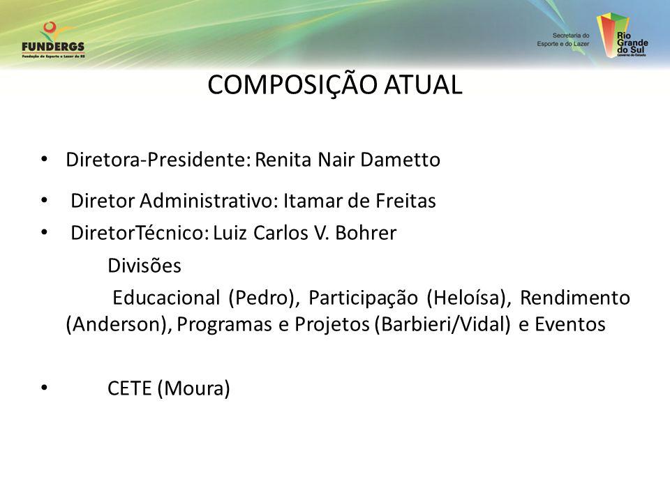 COMPOSIÇÃO ATUAL Diretora-Presidente: Renita Nair Dametto Diretor Administrativo: Itamar de Freitas DiretorTécnico: Luiz Carlos V. Bohrer Divisões Edu