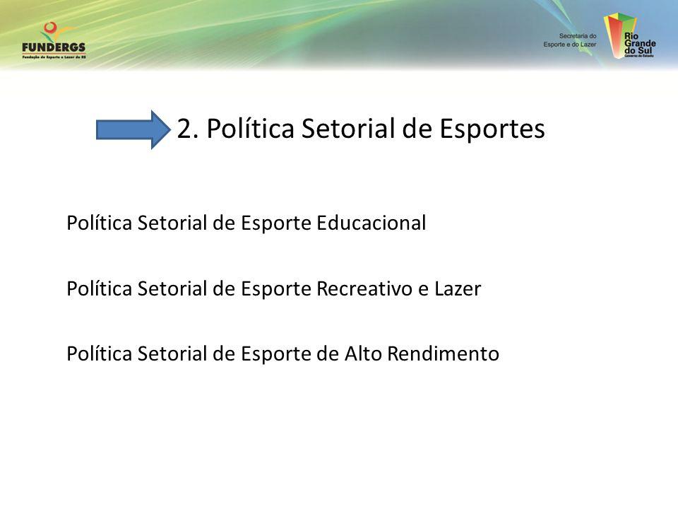 2. Política Setorial de Esportes Política Setorial de Esporte Educacional Política Setorial de Esporte Recreativo e Lazer Política Setorial de Esporte