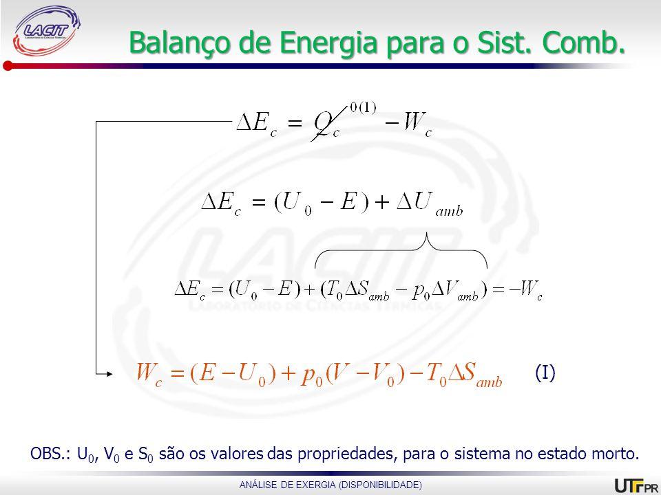 ANÁLISE DE EXERGIA (DISPONIBILIDADE) Balanço de Energia para o Sist. Comb. OBS.: U 0, V 0 e S 0 são os valores das propriedades, para o sistema no est