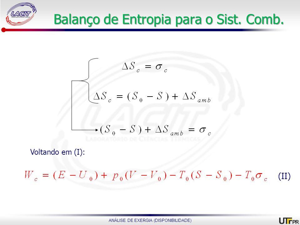 ANÁLISE DE EXERGIA (DISPONIBILIDADE) Balanço de Entropia para o Sist. Comb. Voltando em (I): (II)
