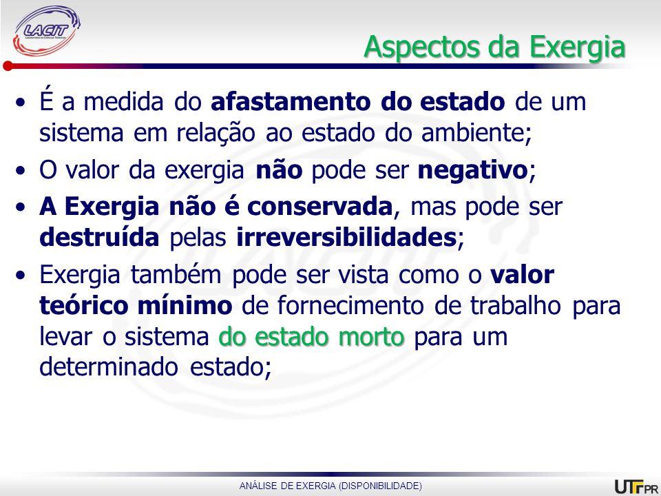 ANÁLISE DE EXERGIA (DISPONIBILIDADE) Aspectos da Exergia É a medida do afastamento do estado de um sistema em relação ao estado do ambiente; O valor d