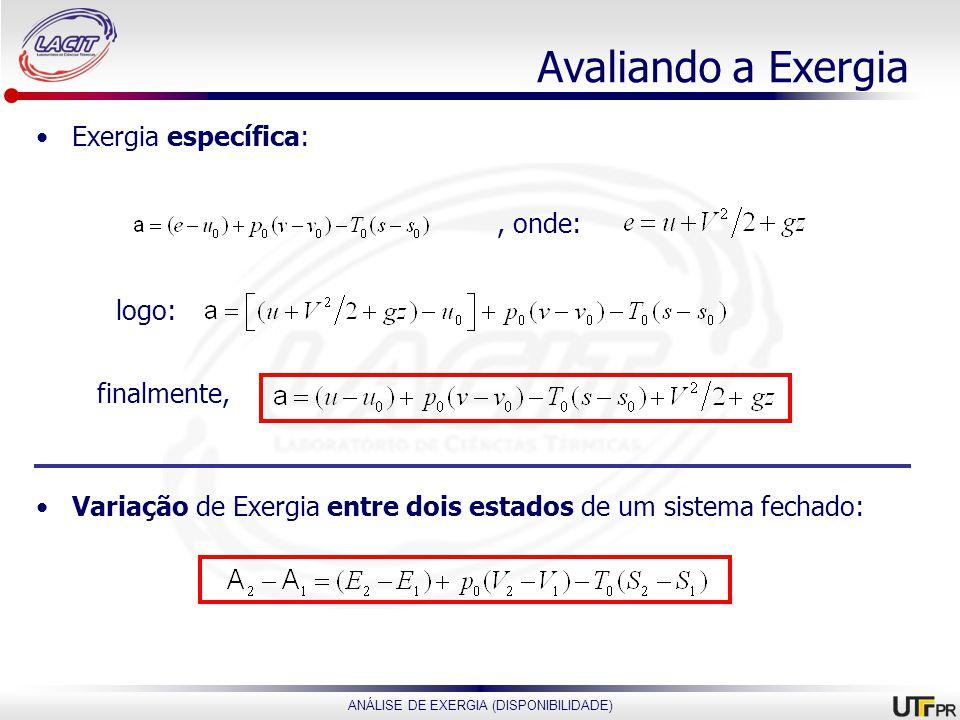 ANÁLISE DE EXERGIA (DISPONIBILIDADE) Avaliando a Exergia Exergia específica:, onde: logo: finalmente, Variação de Exergia entre dois estados de um sis