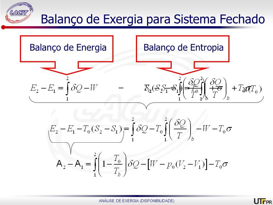 ANÁLISE DE EXERGIA (DISPONIBILIDADE) Balanço de Exergia para Sistema Fechado Balanço de EnergiaBalanço de Entropia