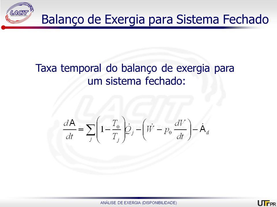 ANÁLISE DE EXERGIA (DISPONIBILIDADE) Balanço de Exergia para Sistema Fechado Taxa temporal do balanço de exergia para um sistema fechado: