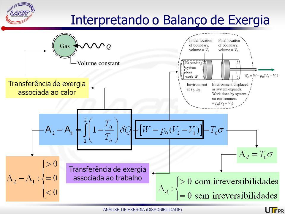 ANÁLISE DE EXERGIA (DISPONIBILIDADE) Interpretando o Balanço de Exergia Transferência de exergia associada ao calor Transferência de exergia associada