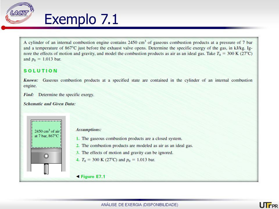 ANÁLISE DE EXERGIA (DISPONIBILIDADE) Exemplo 7.1