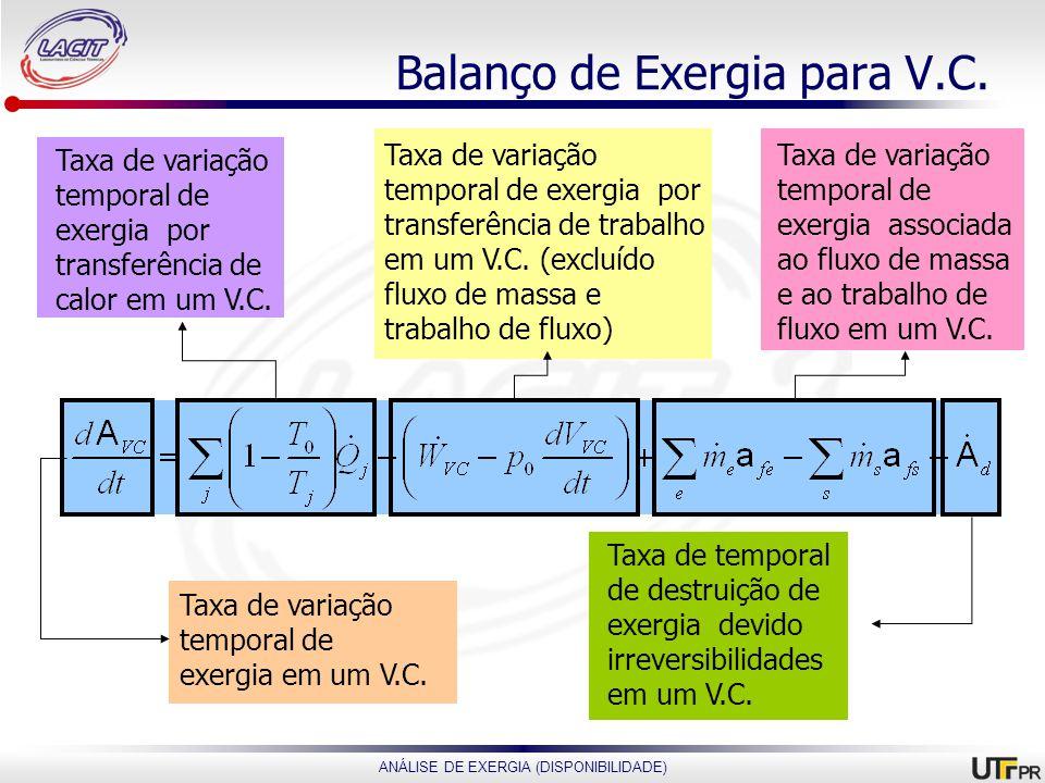 ANÁLISE DE EXERGIA (DISPONIBILIDADE) Balanço de Exergia para V.C. Taxa de variação temporal de exergia em um V.C. Taxa de variação temporal de exergia