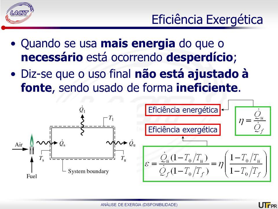 ANÁLISE DE EXERGIA (DISPONIBILIDADE) Eficiência Exergética Quando se usa mais energia do que o necessário está ocorrendo desperdício; Diz-se que o uso