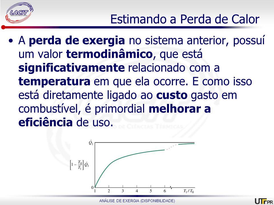 ANÁLISE DE EXERGIA (DISPONIBILIDADE) Estimando a Perda de Calor A perda de exergia no sistema anterior, possuí um valor termodinâmico, que está signif