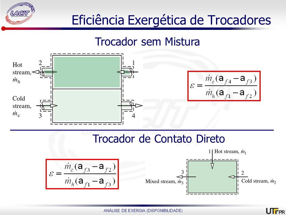 ANÁLISE DE EXERGIA (DISPONIBILIDADE) Eficiência Exergética de Trocadores Trocador sem Mistura Trocador de Contato Direto