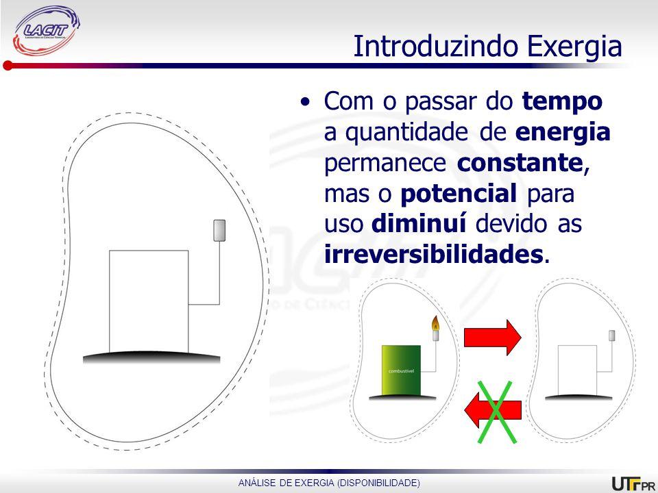 ANÁLISE DE EXERGIA (DISPONIBILIDADE) Introduzindo Exergia Com o passar do tempo a quantidade de energia permanece constante, mas o potencial para uso