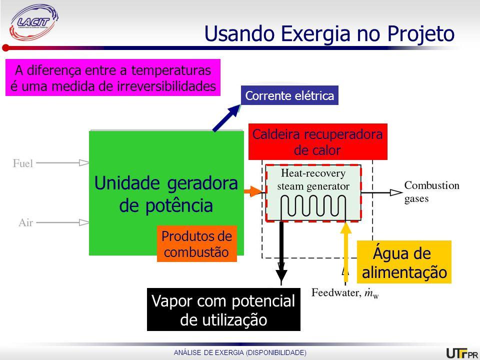 ANÁLISE DE EXERGIA (DISPONIBILIDADE) Usando Exergia no Projeto Unidade geradora de potência Caldeira recuperadora de calor Corrente elétrica Produtos
