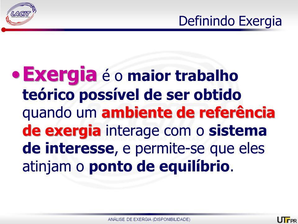 ANÁLISE DE EXERGIA (DISPONIBILIDADE) Definindo Exergia Exergia ambiente de referência de exergiaExergia é o maior trabalho teórico possível de ser obt