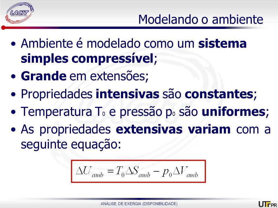 ANÁLISE DE EXERGIA (DISPONIBILIDADE) Modelando o ambiente Ambiente é modelado como um sistema simples compressível; Grande em extensões; Propriedades
