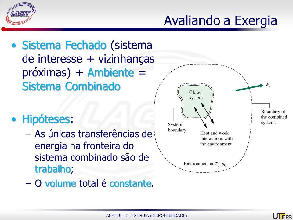 ANÁLISE DE EXERGIA (DISPONIBILIDADE) Avaliando a Exergia Sistema Fechado Ambiente Sistema CombinadoSistema Fechado (sistema de interesse + vizinhanças