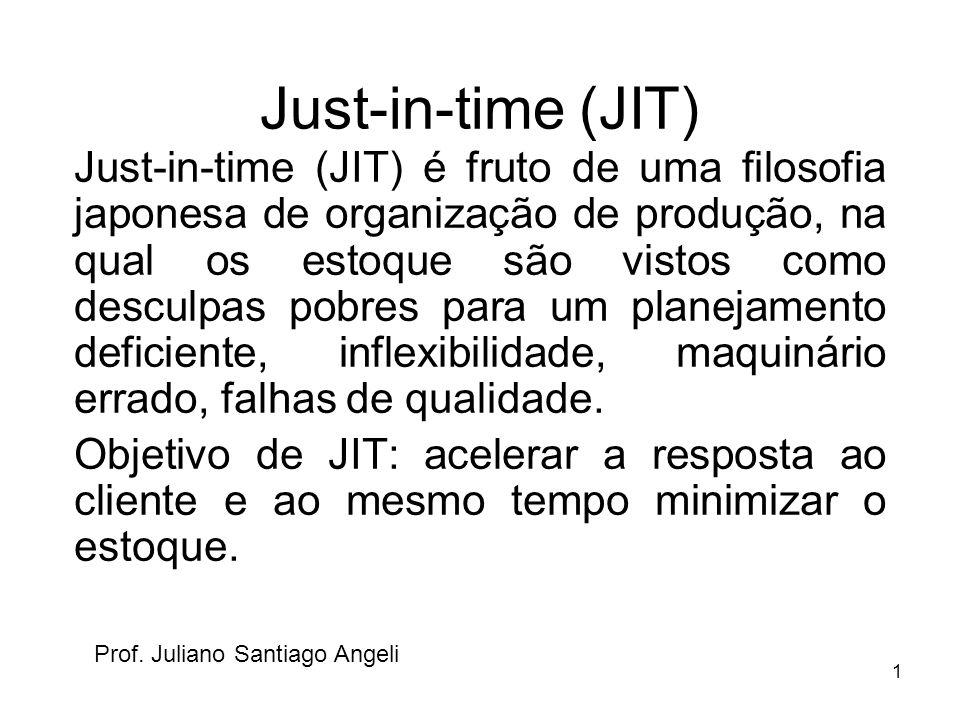 1 Just-in-time (JIT) Just-in-time (JIT) é fruto de uma filosofia japonesa de organização de produção, na qual os estoque são vistos como desculpas pob
