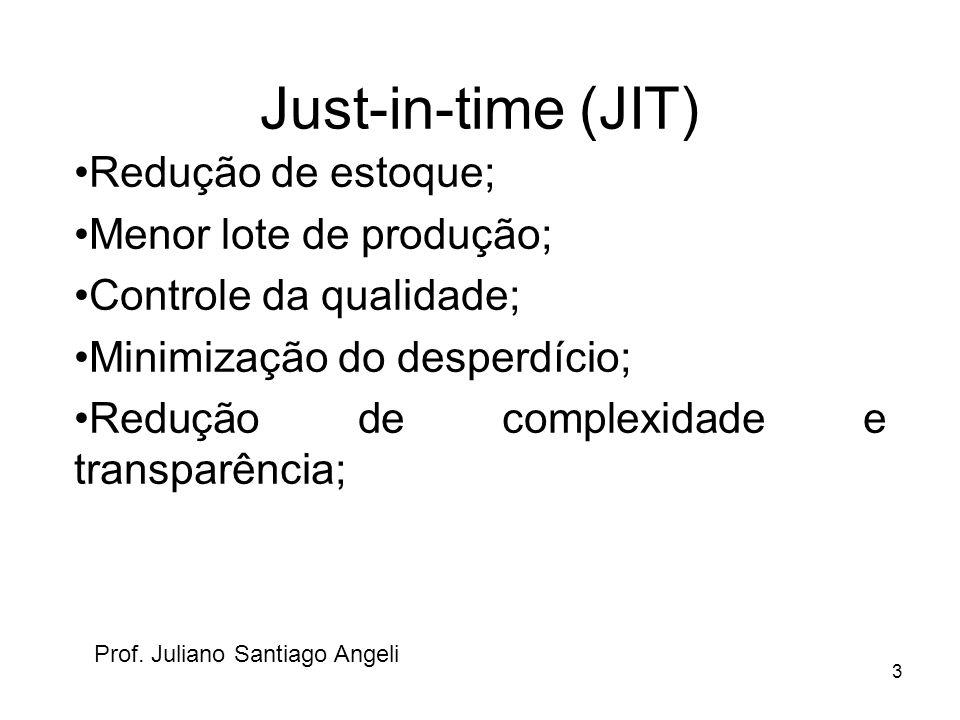 3 Just-in-time (JIT) Redução de estoque; Menor lote de produção; Controle da qualidade; Minimização do desperdício; Redução de complexidade e transpar