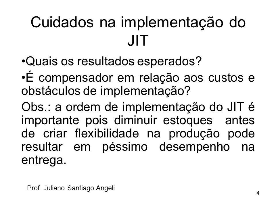 4 Cuidados na implementação do JIT Quais os resultados esperados? É compensador em relação aos custos e obstáculos de implementação? Obs.: a ordem de