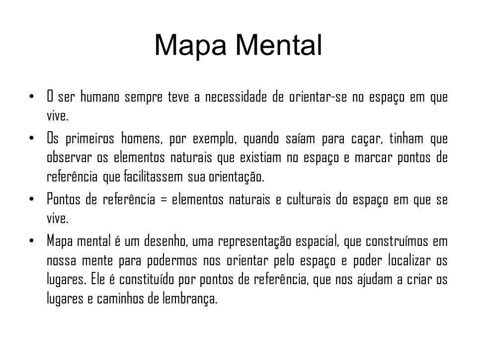 Mapa Mental O ser humano sempre teve a necessidade de orientar-se no espaço em que vive. Os primeiros homens, por exemplo, quando saíam para caçar, ti