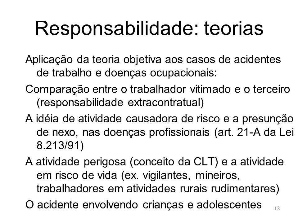 12 Responsabilidade: teorias Aplicação da teoria objetiva aos casos de acidentes de trabalho e doenças ocupacionais: Comparação entre o trabalhador vi