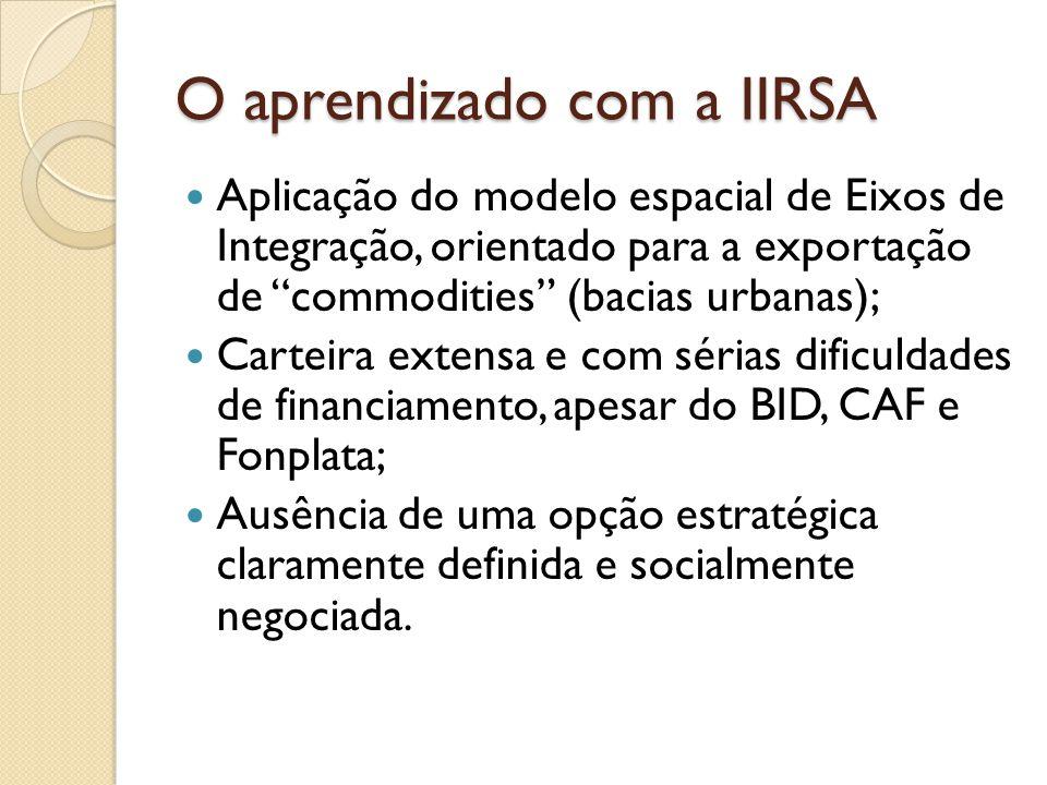 O aprendizado com a IIRSA Aplicação do modelo espacial de Eixos de Integração, orientado para a exportação de commodities (bacias urbanas); Carteira e