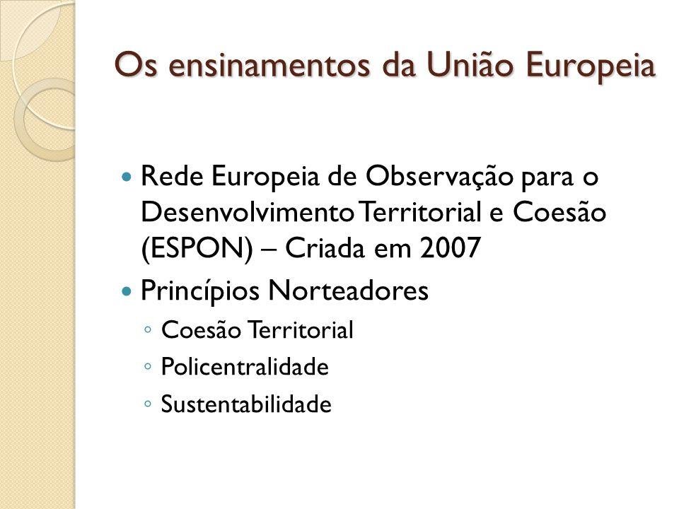 Os ensinamentos da União Europeia Rede Europeia de Observação para o Desenvolvimento Territorial e Coesão (ESPON) – Criada em 2007 Princípios Norteado