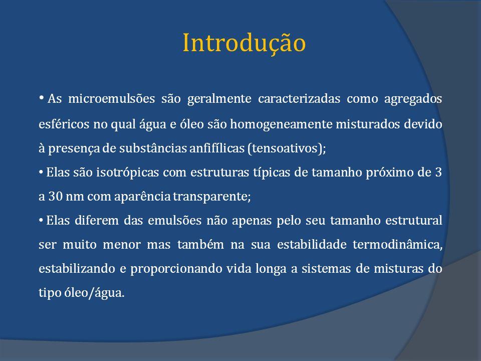 Introdução As microemulsões são geralmente caracterizadas como agregados esféricos no qual água e óleo são homogeneamente misturados devido à presença