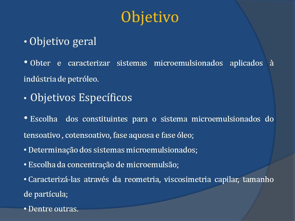 Objetivo Objetivo geral Obter e caracterizar sistemas microemulsionados aplicados à indústria de petróleo. Objetivos Específicos Escolha dos constitui
