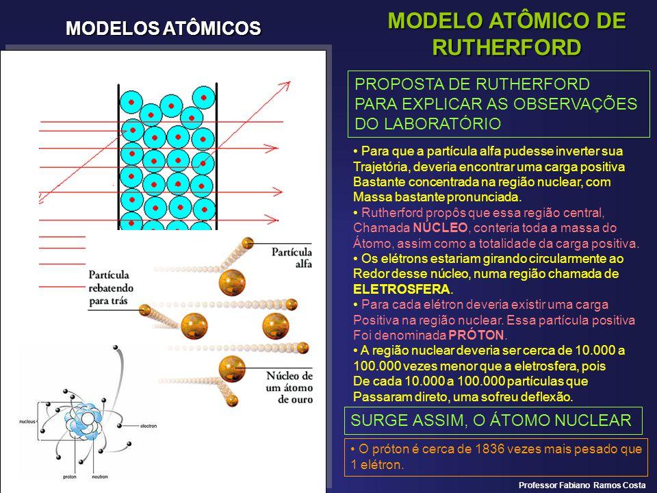 MODELOS ATÔMICOS MODELO ATÔMICO DE RUTHERFORD PROPOSTA DE RUTHERFORD PARA EXPLICAR AS OBSERVAÇÕES DO LABORATÓRIO Para que a partícula alfa pudesse inv
