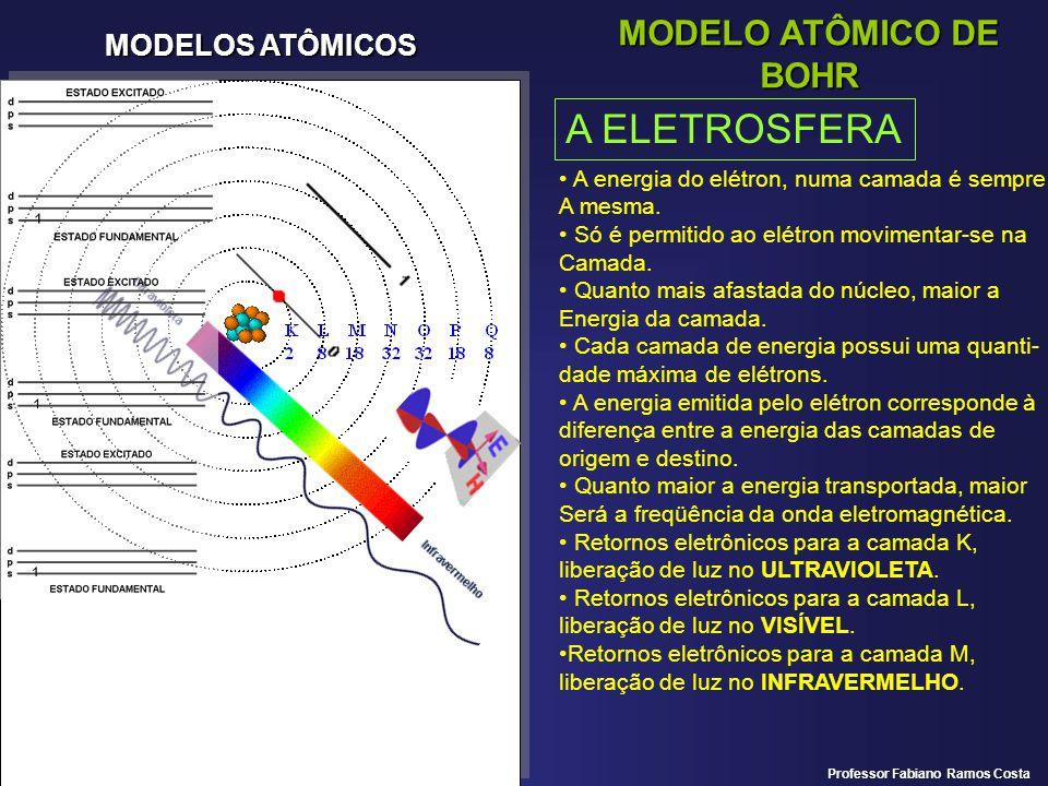 MODELOS ATÔMICOS MODELO ATÔMICO DE BOHR A ELETROSFERA A energia do elétron, numa camada é sempre A mesma. Só é permitido ao elétron movimentar-se na C