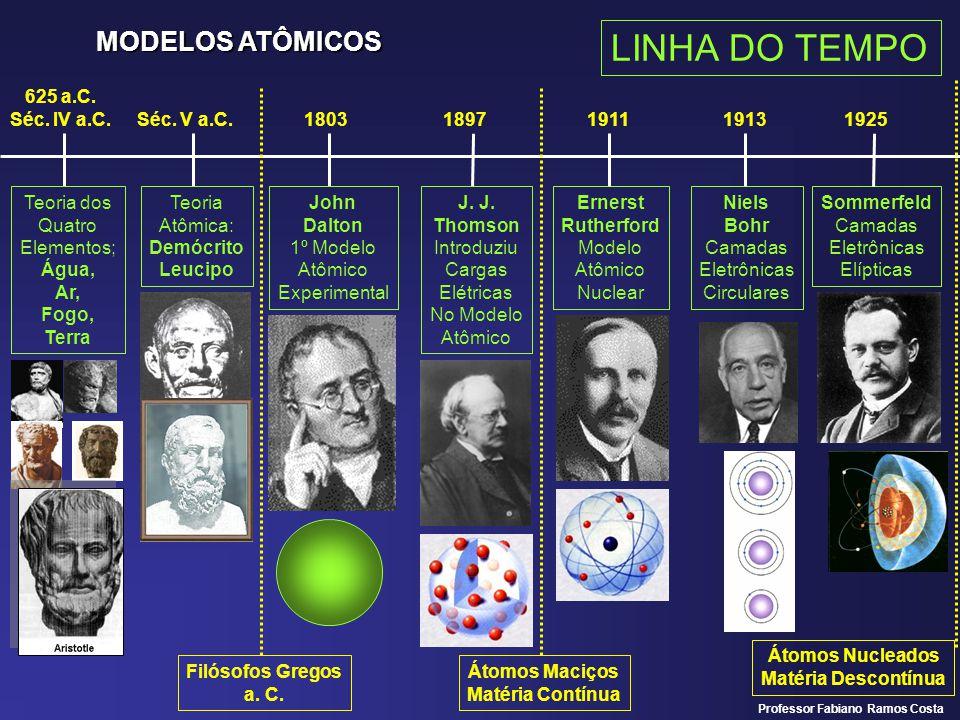 MODELOS ATÔMICOS LINHA DO TEMPO Teoria dos Quatro Elementos; Água, Ar, Fogo, Terra Teoria Atômica: Demócrito Leucipo John Dalton 1º Modelo Atômico Exp