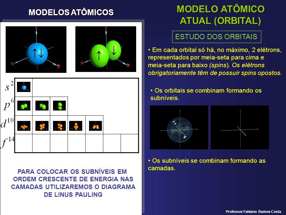 MODELOS ATÔMICOS MODELO ATÔMICO ATUAL (ORBITAL) ESTUDO DOS ORBITAIS Em cada orbital só há, no máximo, 2 elétrons, representados por meia-seta para cima e meia-seta para baixo (spins).