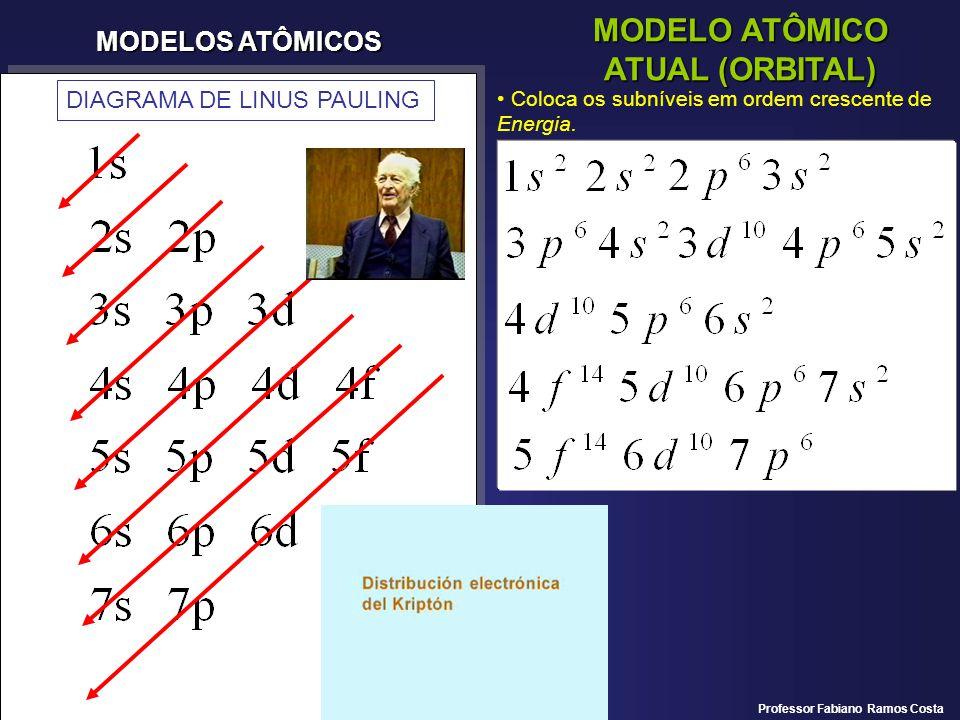 MODELOS ATÔMICOS MODELO ATÔMICO ATUAL (ORBITAL) DIAGRAMA DE LINUS PAULING Coloca os subníveis em ordem crescente de Energia. Professor Fabiano Ramos C