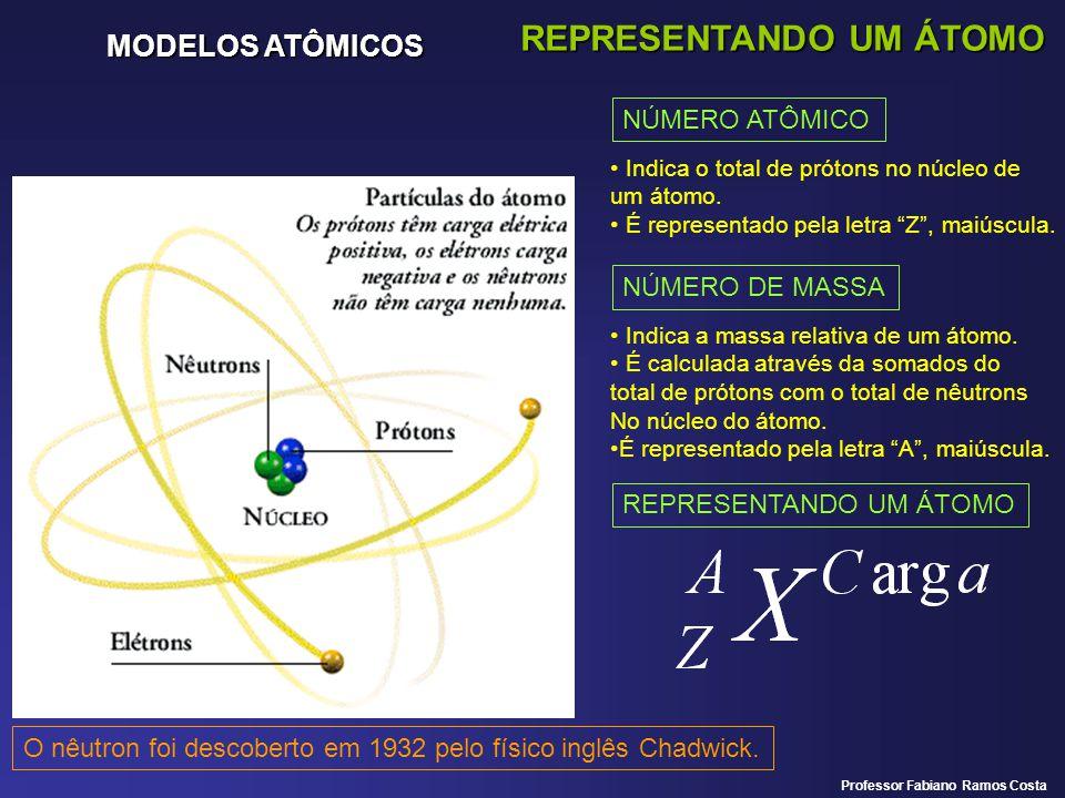 MODELOS ATÔMICOS REPRESENTANDO UM ÁTOMO NÚMERO ATÔMICO Indica o total de prótons no núcleo de um átomo. É representado pela letra Z, maiúscula. NÚMERO