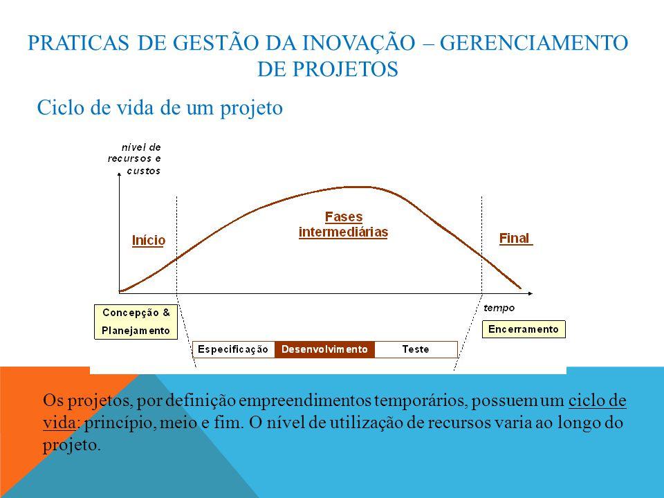 PRATICAS DE GESTÃO DA INOVAÇÃO – GERENCIAMENTO DE PROJETOS Ciclo de vida de um projeto Os projetos, por definição empreendimentos temporários, possuem um ciclo de vida: princípio, meio e fim.
