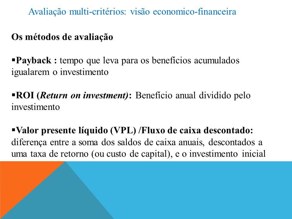 Os métodos de avaliação Payback : tempo que leva para os benefícios acumulados igualarem o investimento ROI (Return on investment): Benefício anual dividido pelo investimento Valor presente líquido (VPL) /Fluxo de caixa descontado: diferença entre a soma dos saldos de caixa anuais, descontados a uma taxa de retorno (ou custo de capital), e o investimento inicial Avaliação multi-critérios: visão economico-financeira