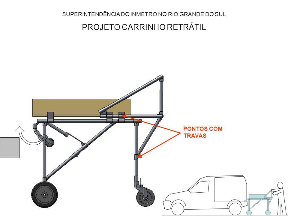 SUPERINTENDÊNCIA DO INMETRO NO RIO GRANDE DO SUL PROJETO CARRINHO RETRÁTIL PONTOS COM TRAVAS