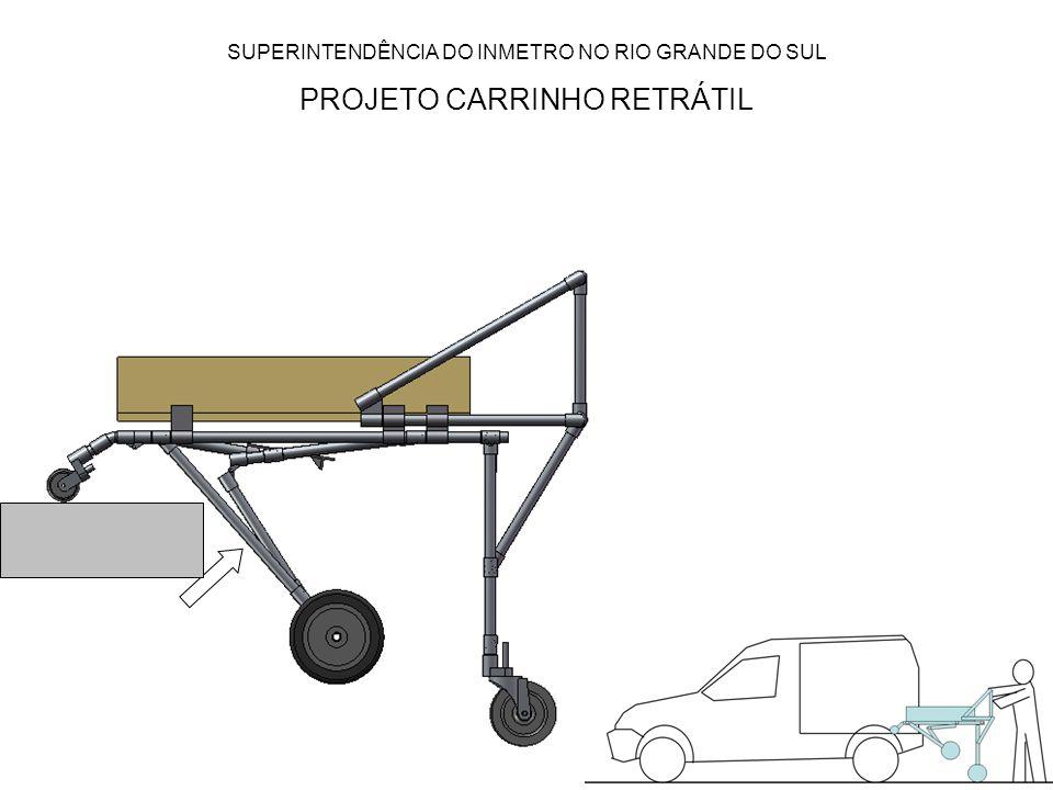 SUPERINTENDÊNCIA DO INMETRO NO RIO GRANDE DO SUL PROJETO CARRINHO RETRÁTIL