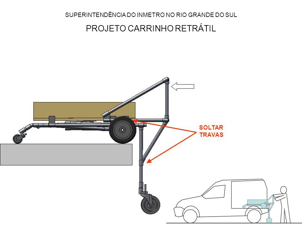 SOLTAR TRAVAS SUPERINTENDÊNCIA DO INMETRO NO RIO GRANDE DO SUL PROJETO CARRINHO RETRÁTIL