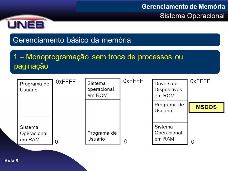 Gerenciamento de Memória Gerenciamento básico da memória 1 – Monoprogramação sem troca de processos ou paginação Programa de Usuário Sistema Operacion