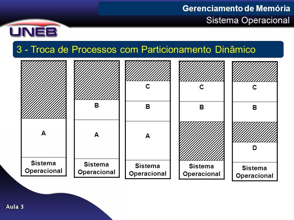 Gerenciamento de Memória 3 - Troca de Processos com Particionamento Dinâmico A Sistema Operacional B A C B A C B C B D