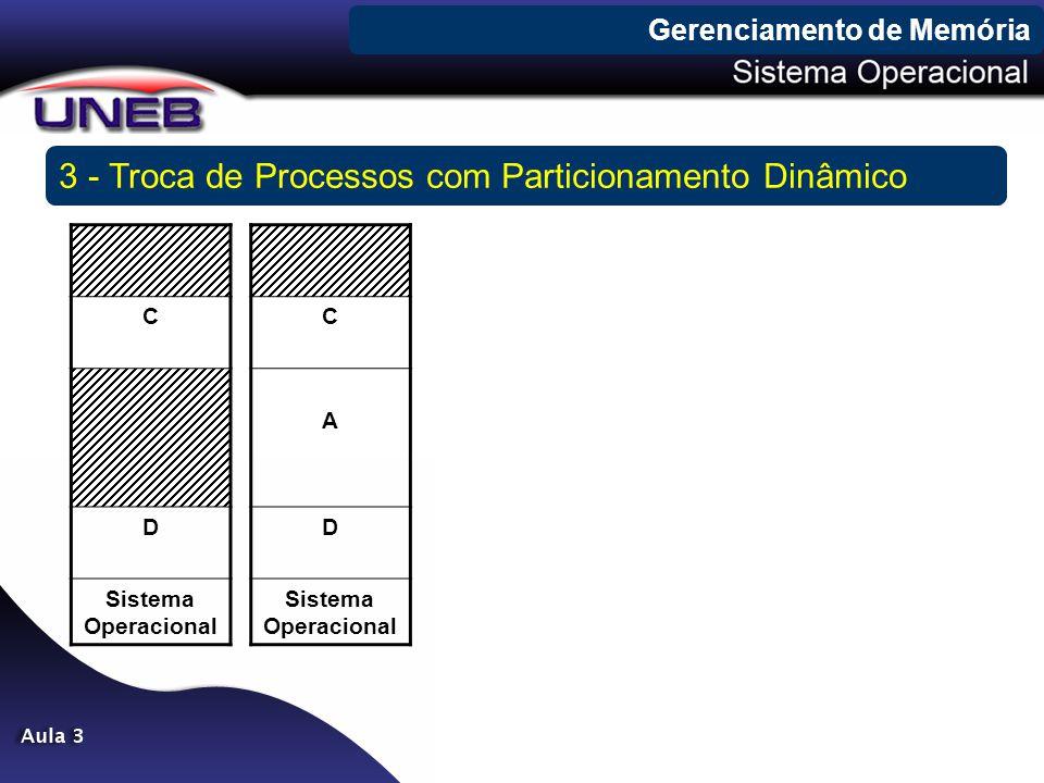 Gerenciamento de Memória C D Sistema Operacional C A D 3 - Troca de Processos com Particionamento Dinâmico