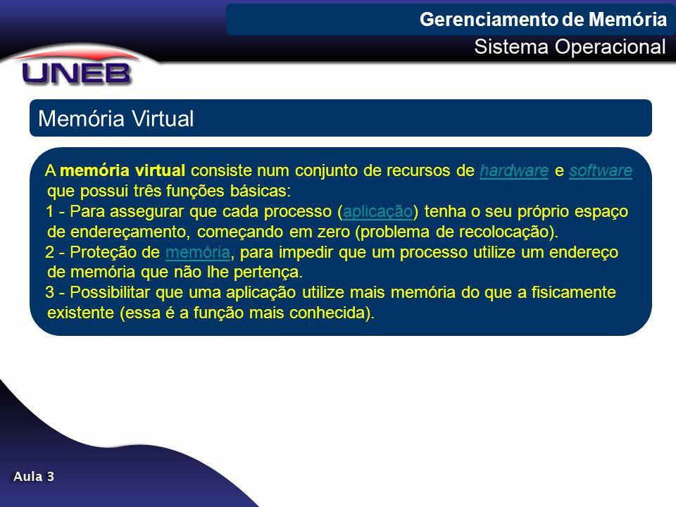 Gerenciamento de Memória Memória Virtual A memória virtual consiste num conjunto de recursos de hardware e software que possui três funções básicas:ha
