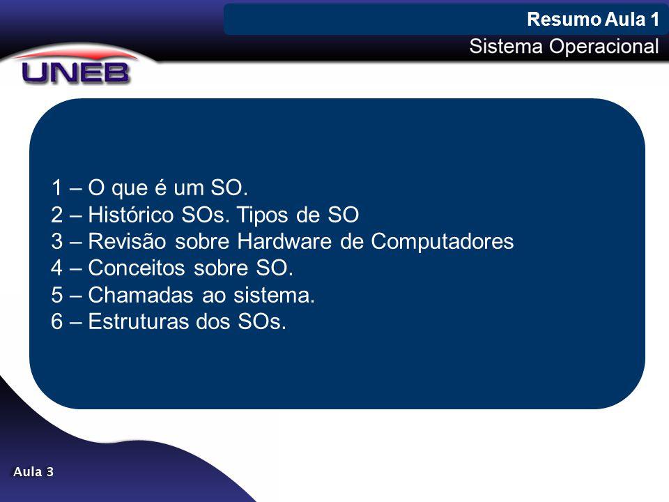 1 – O que é um SO. 2 – Histórico SOs. Tipos de SO 3 – Revisão sobre Hardware de Computadores 4 – Conceitos sobre SO. 5 – Chamadas ao sistema. 6 – Estr